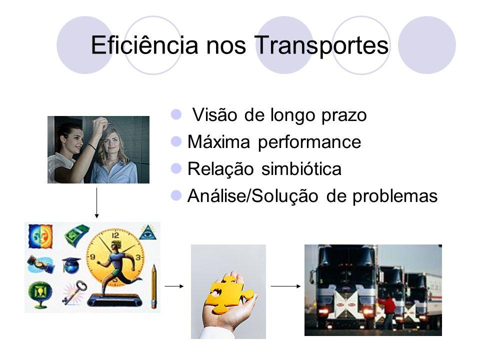 Eficiência nos Transportes Visão de longo prazo Máxima performance Relação simbiótica Análise/Solução de problemas