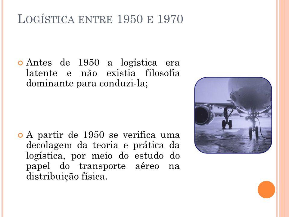 Condições de desenvolvimento da logística entre 1950 e 1970: Alterações de padrões e atitudes da demanda de consumidores; Pressão por custos nas indústrias; Avanços na tecnologia de computadores; Experiência Militar.