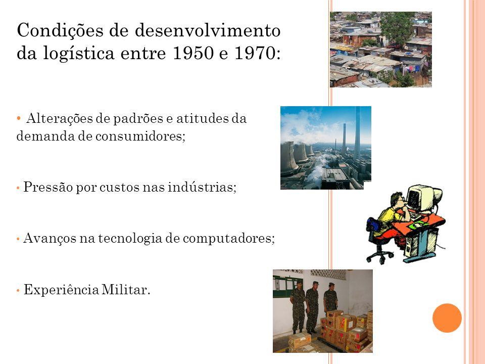 L OGÍSTICA ENTRE 1970 E 1990 Período de semimaturidade da logística, situações que influenciaram seu desenvolvimento: Competitividade mundial; Falta de matérias-primas.