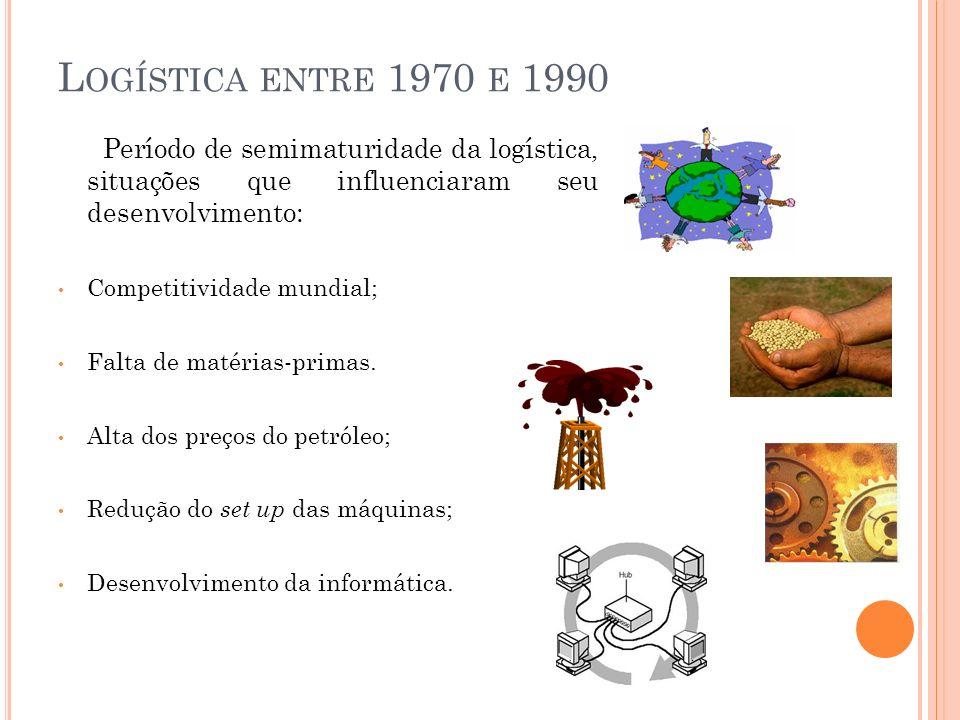 L OGÍSTICA ENTRE 1970 E 1990 Período de semimaturidade da logística, situações que influenciaram seu desenvolvimento: Competitividade mundial; Falta d