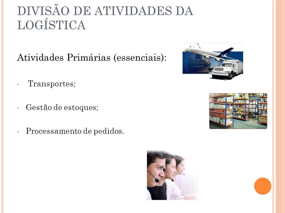 DIVISÃO DE ATIVIDADES DA LOGÍSTICA Atividades Primárias (essenciais): Transportes; Gestão de estoques; Processamento de pedidos.