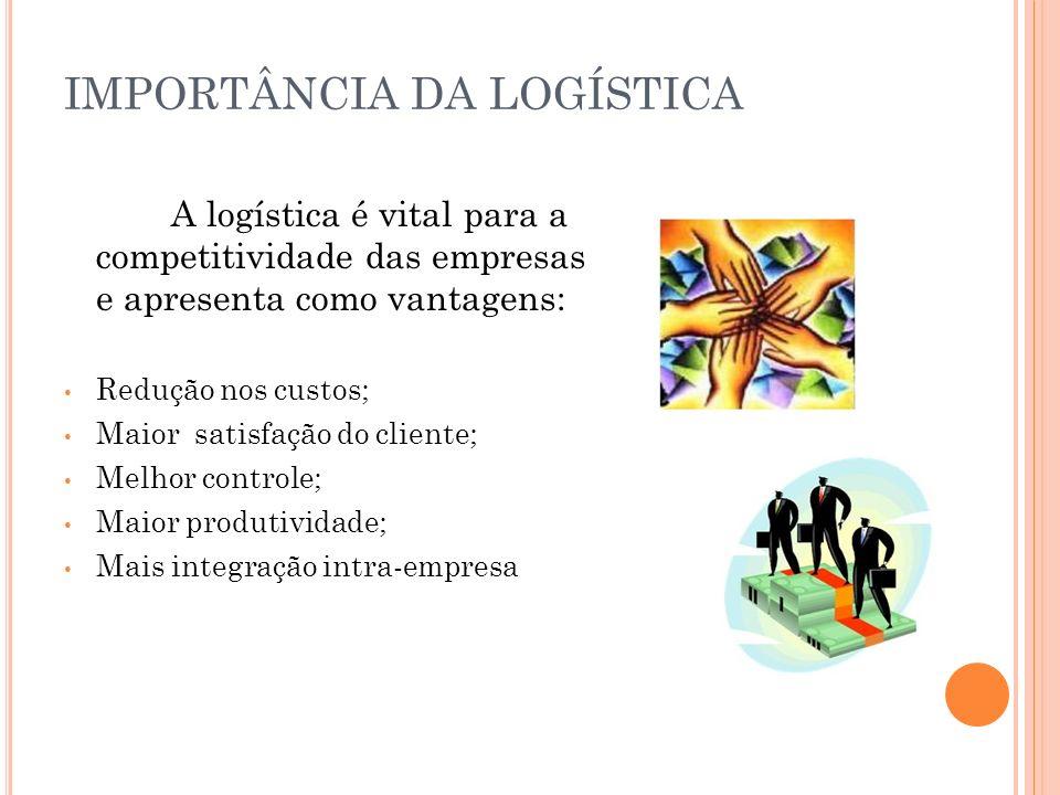 IMPORTÂNCIA DA LOGÍSTICA A logística é vital para a competitividade das empresas e apresenta como vantagens: Redução nos custos; Maior satisfação do c