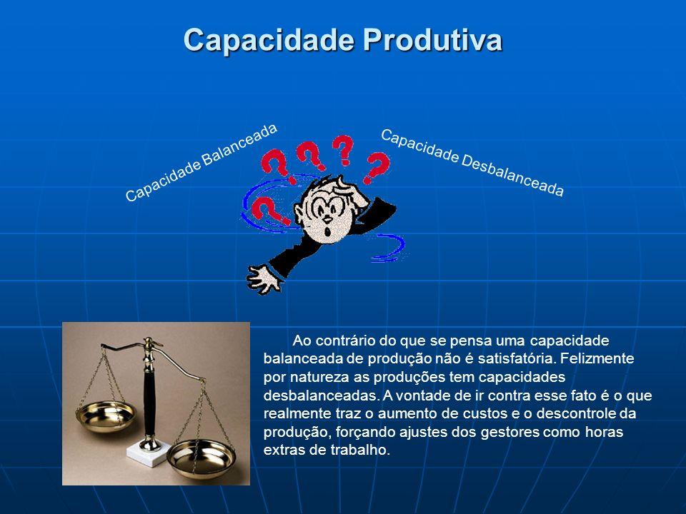 Capacidade Produtiva Capacidade Balanceada Capacidade Desbalanceada Ao contrário do que se pensa uma capacidade balanceada de produção não é satisfató