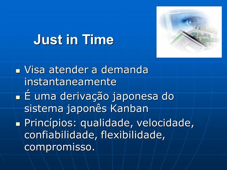 Princípios do Just in time 1- Qualidade para evitar distúrbios e erros na produção.