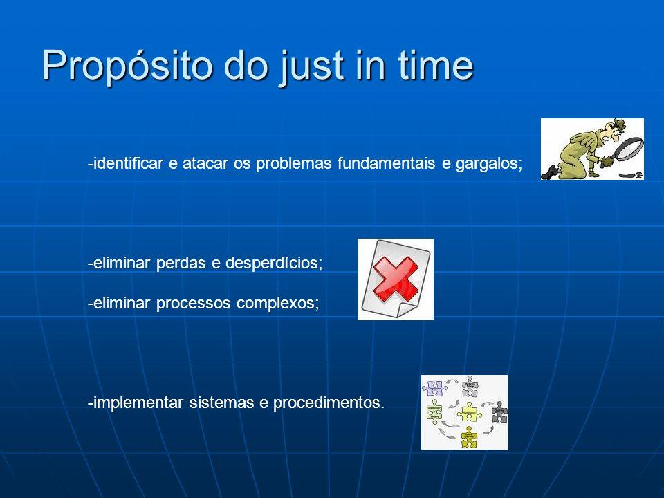 Propósito do just in time -identificar e atacar os problemas fundamentais e gargalos; -eliminar perdas e desperdícios; -eliminar processos complexos;