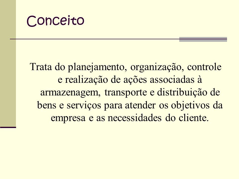 Conceito Trata do planejamento, organização, controle e realização de ações associadas à armazenagem, transporte e distribuição de bens e serviços para atender os objetivos da empresa e as necessidades do cliente.
