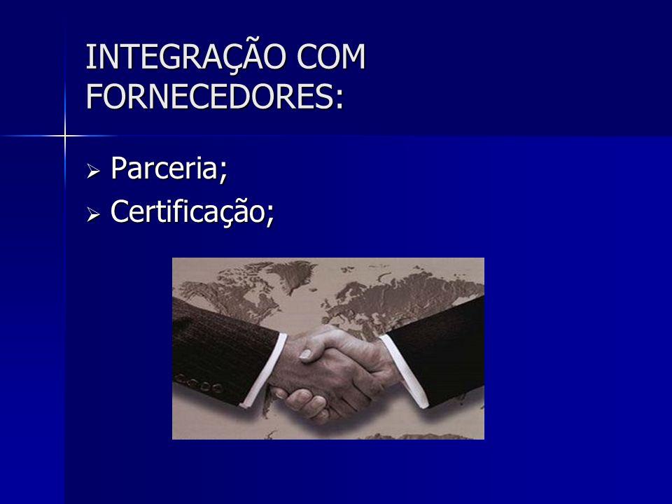 INTEGRAÇÃO COM FORNECEDORES: Parceria; Parceria; Certificação; Certificação;