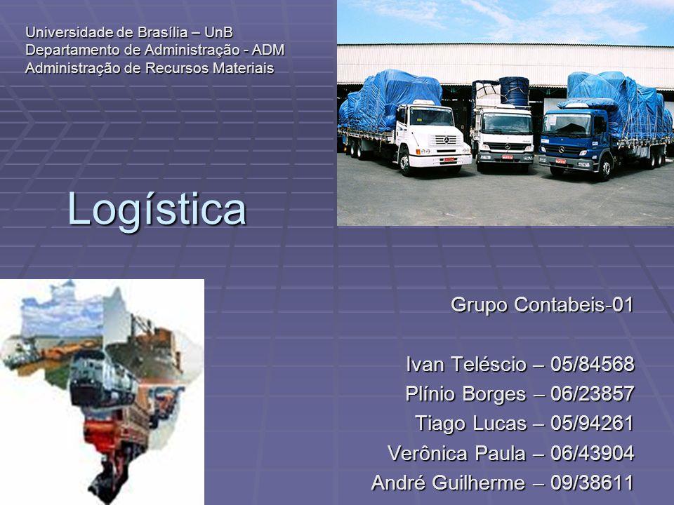 Grupo Contabeis-01 Ivan Teléscio – 05/84568 Plínio Borges – 06/23857 Tiago Lucas – 05/94261 Verônica Paula – 06/43904 André Guilherme – 09/38611 Logís