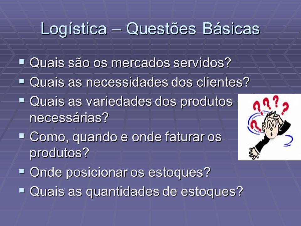 Logística – Questões Básicas Quais são os mercados servidos? Quais são os mercados servidos? Quais as necessidades dos clientes? Quais as necessidades
