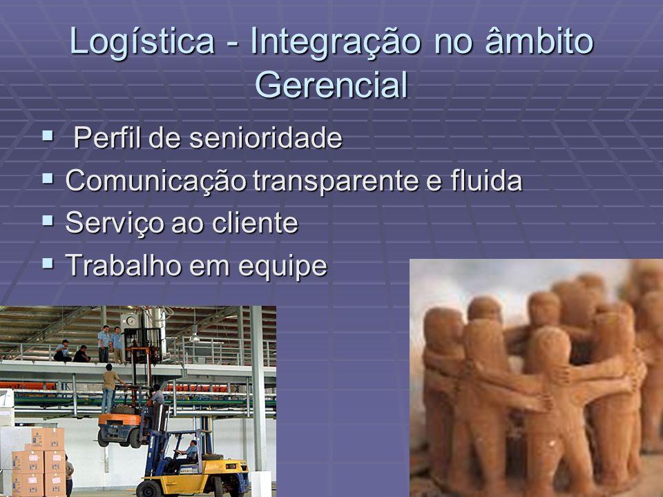 Logística - Integração no âmbito Gerencial Perfil de senioridade Perfil de senioridade Comunicação transparente e fluida Comunicação transparente e fl