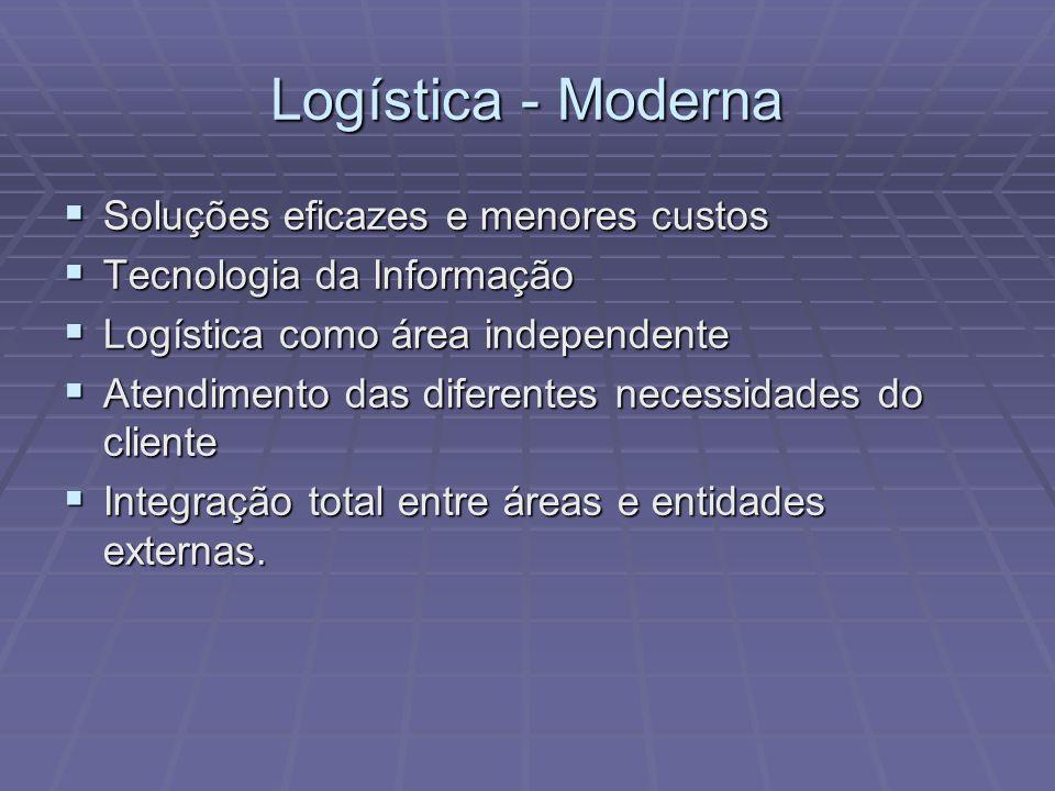 Logística - Moderna Soluções eficazes e menores custos Soluções eficazes e menores custos Tecnologia da Informação Tecnologia da Informação Logística