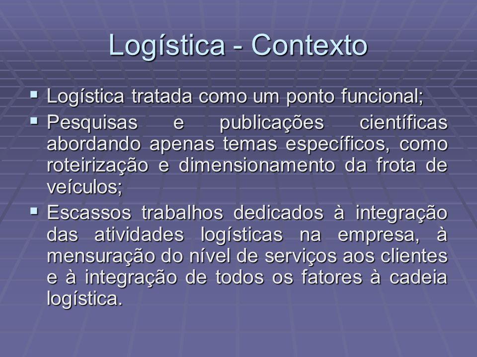 Logística - Contexto Logística tratada como um ponto funcional; Logística tratada como um ponto funcional; Pesquisas e publicações científicas abordan