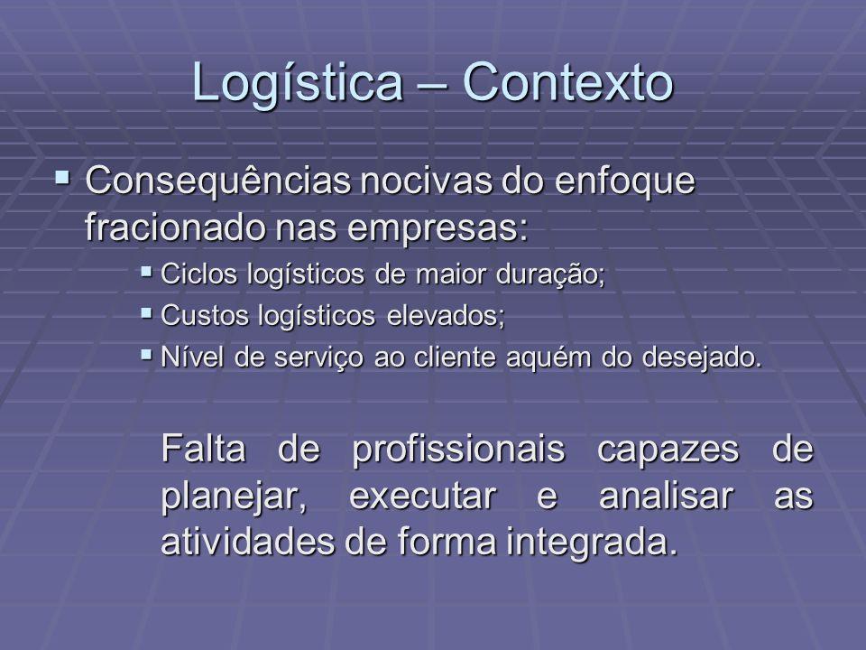 Logística – Contexto Consequências nocivas do enfoque fracionado nas empresas: Consequências nocivas do enfoque fracionado nas empresas: Ciclos logíst