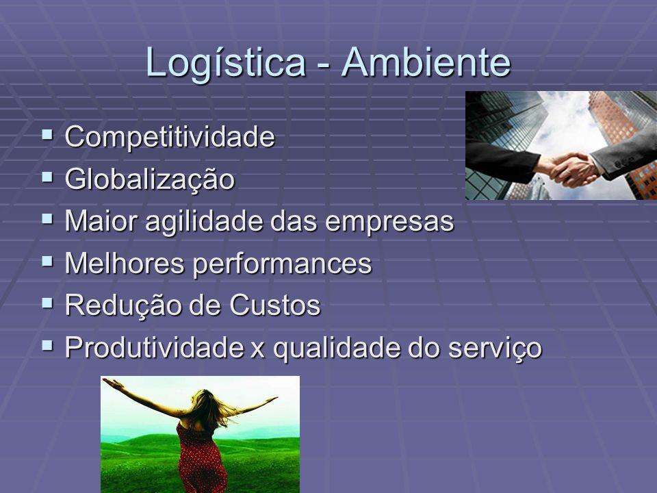 Logística - Ambiente Competitividade Competitividade Globalização Globalização Maior agilidade das empresas Maior agilidade das empresas Melhores perf