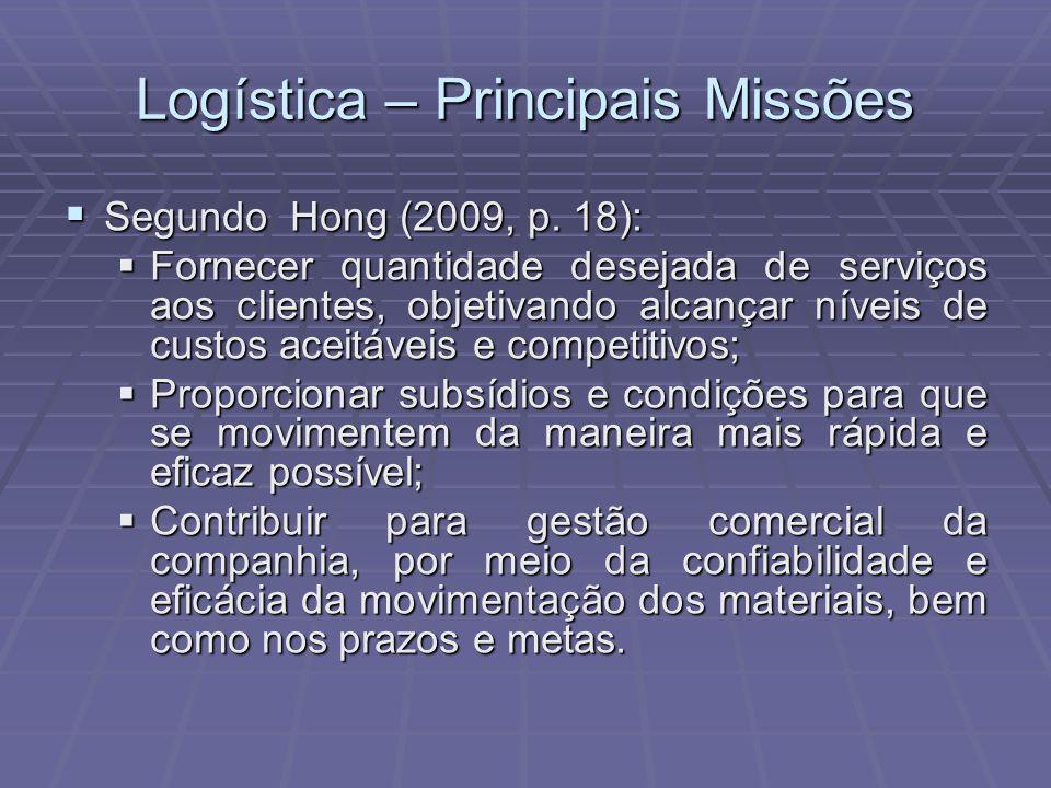 Logística – Principais Missões Segundo Hong (2009, p. 18): Segundo Hong (2009, p. 18): Fornecer quantidade desejada de serviços aos clientes, objetiva