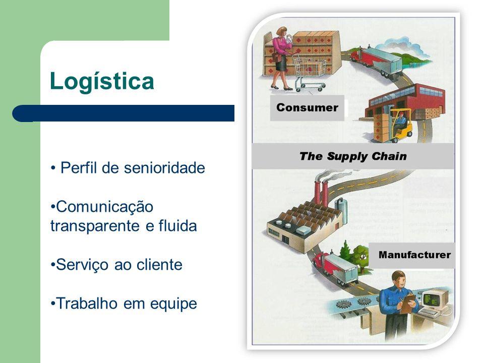 Logística Perfil de senioridade Comunicação transparente e fluida Serviço ao cliente Trabalho em equipe
