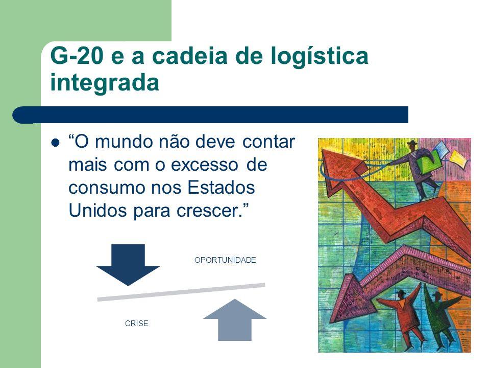 G-20 e a cadeia de logística integrada O mundo não deve contar mais com o excesso de consumo nos Estados Unidos para crescer. OPORTUNIDADE CRISE
