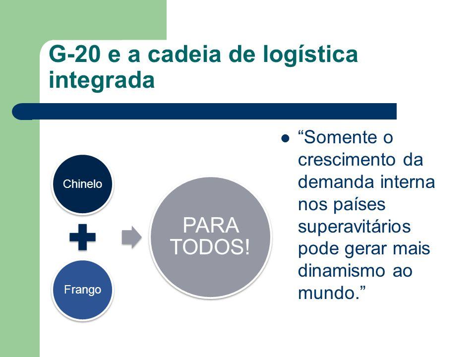 G-20 e a cadeia de logística integrada Somente o crescimento da demanda interna nos países superavitários pode gerar mais dinamismo ao mundo. ChineloF