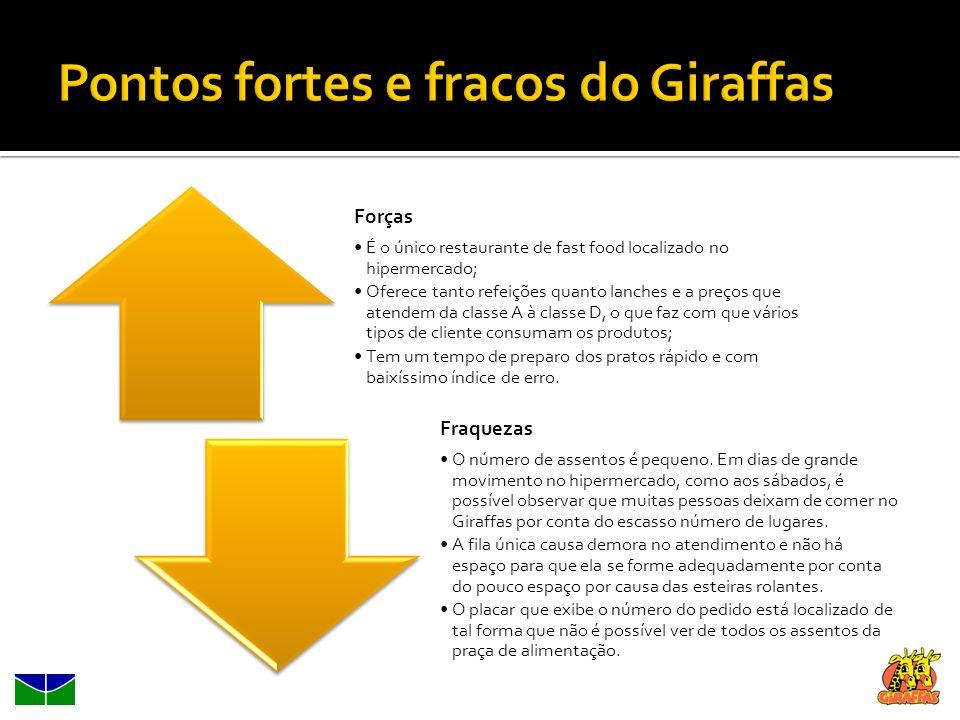 Forças É o único restaurante de fast food localizado no hipermercado; Oferece tanto refeições quanto lanches e a preços que atendem da classe A à clas