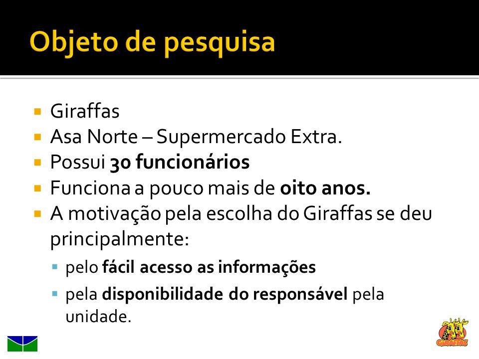 Em 1981 foi aberta a primeira loja do Giraffas em Brasília.