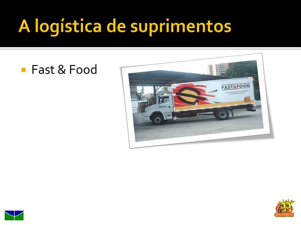 Fast & Food