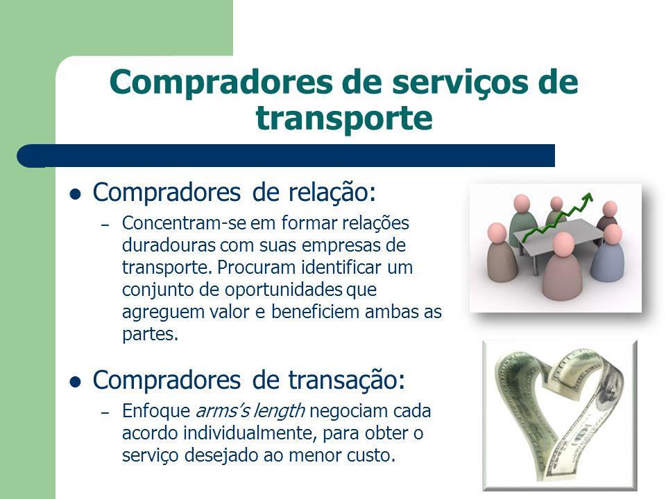 Compradores de serviços de transporte Compradores de relação: – Concentram-se em formar relações duradouras com suas empresas de transporte. Procuram