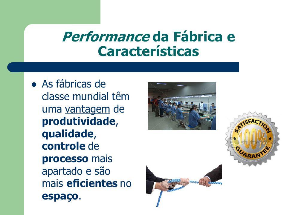 Performance da Fábrica e Características As fábricas de classe mundial têm uma vantagem de produtividade, qualidade, controle de processo mais apartad