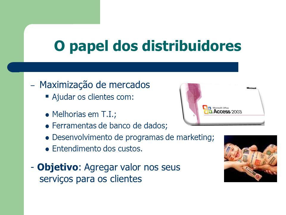 O papel dos distribuidores – Maximização de mercados Ajudar os clientes com: Melhorias em T.I.; Ferramentas de banco de dados; Desenvolvimento de prog