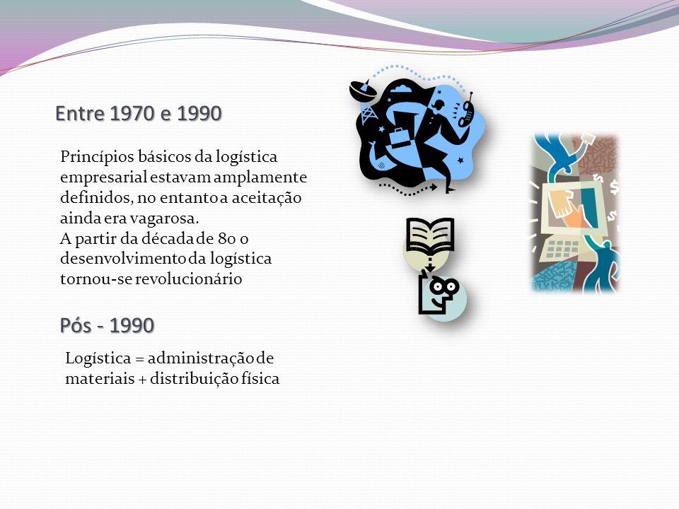 Entre 1970 e 1990 Princípios básicos da logística empresarial estavam amplamente definidos, no entanto a aceitação ainda era vagarosa. A partir da déc