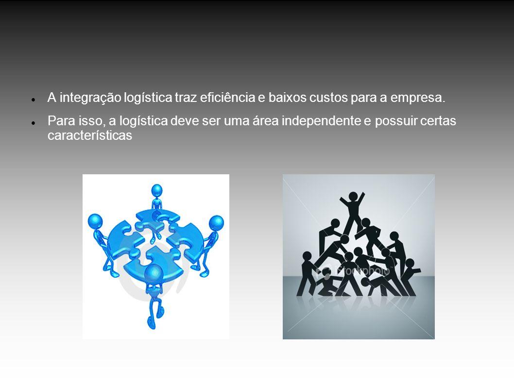 A integração logística traz eficiência e baixos custos para a empresa.