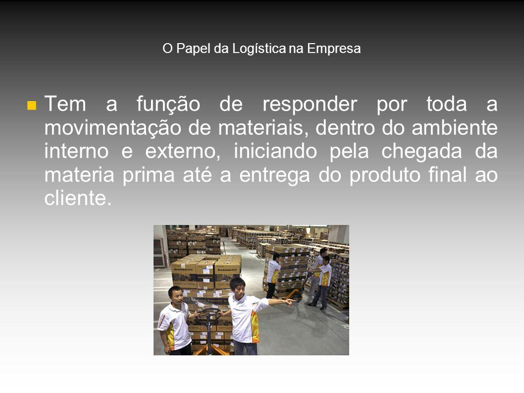 O Papel da Logística na Empresa Tem a função de responder por toda a movimentação de materiais, dentro do ambiente interno e externo, iniciando pela chegada da materia prima até a entrega do produto final ao cliente.