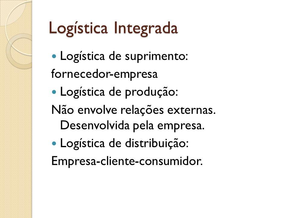 Logística Integrada Logística de suprimento: fornecedor-empresa Logística de produção: Não envolve relações externas. Desenvolvida pela empresa. Logís
