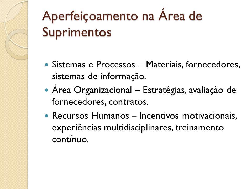 Aperfeiçoamento na Área de Suprimentos Sistemas e Processos – Materiais, fornecedores, sistemas de informação. Área Organizacional – Estratégias, aval