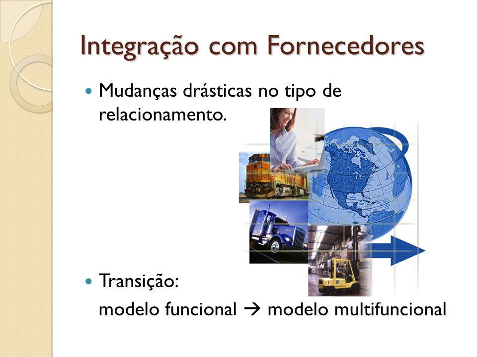Integração com Fornecedores Mudanças drásticas no tipo de relacionamento. Transição: modelo funcional modelo multifuncional