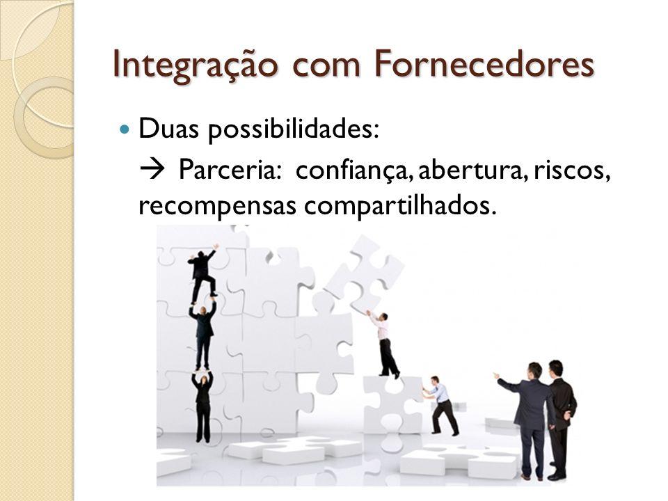 Integração com Fornecedores Duas possibilidades: Parceria: confiança, abertura, riscos, recompensas compartilhados.