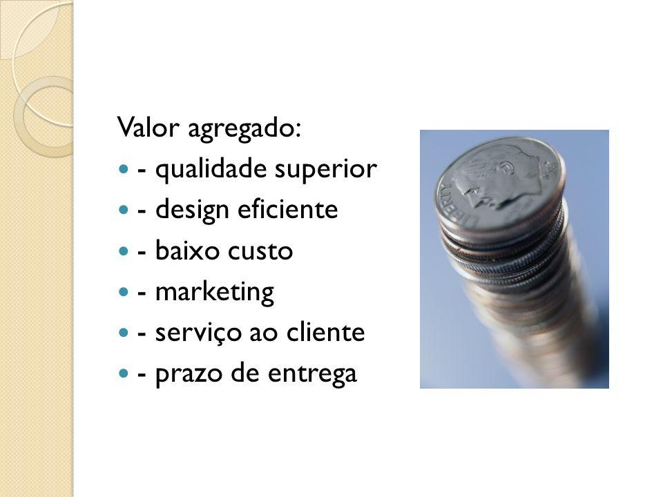 Valor agregado: - qualidade superior - design eficiente - baixo custo - marketing - serviço ao cliente - prazo de entrega