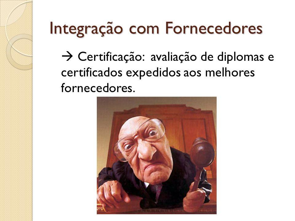 Integração com Fornecedores Certificação: avaliação de diplomas e certificados expedidos aos melhores fornecedores.