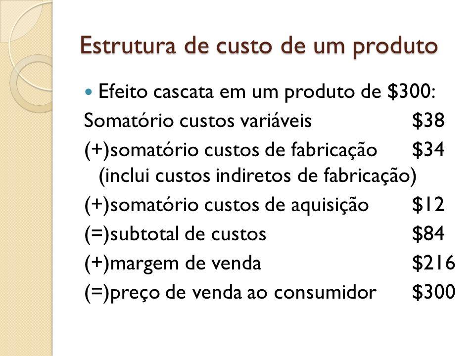 Estrutura de custo de um produto Efeito cascata em um produto de $300: Somatório custos variáveis $38 (+)somatório custos de fabricação $34 (inclui cu