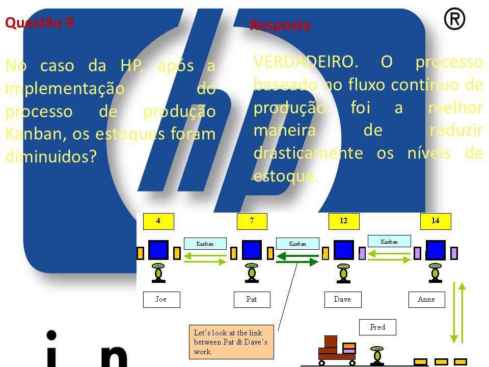 Questão 9 No caso da HP, após a implementação do processo de produção Kanban, os estoques foram diminuidos? Resposta VERDADEIRO. O processo baseado no