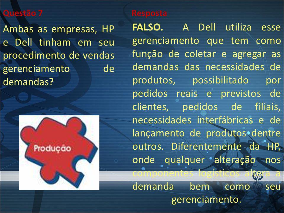 Ambas as empresas, HP e Dell tinham em seu procedimento de vendas gerenciamento de demandas? FALSO. A Dell utiliza esse gerenciamento que tem como fun