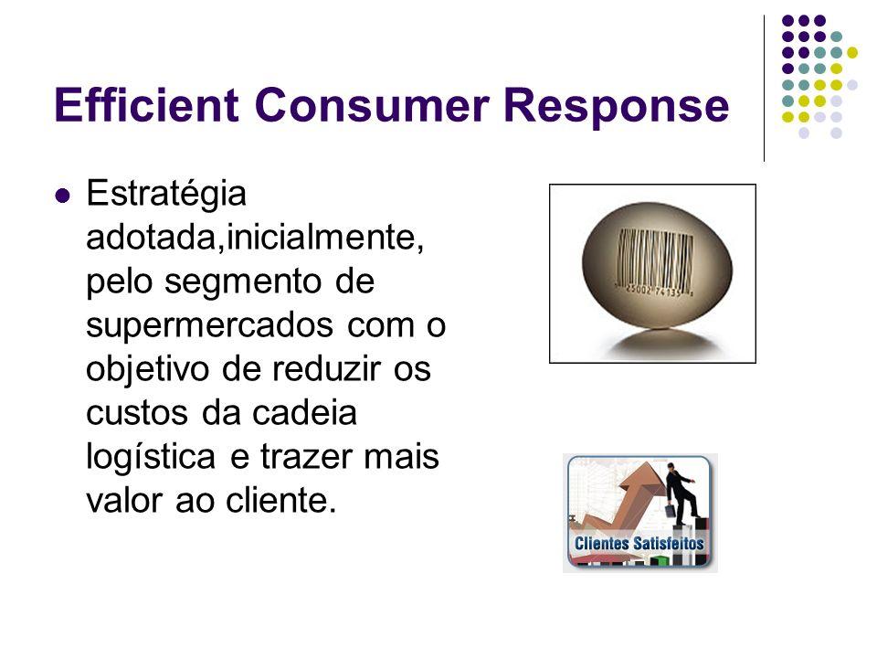 Efficient Consumer Response Estratégia adotada,inicialmente, pelo segmento de supermercados com o objetivo de reduzir os custos da cadeia logística e