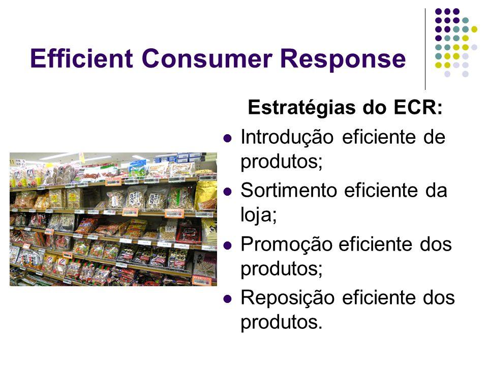 Efficient Consumer Response Estratégias do ECR: Introdução eficiente de produtos; Sortimento eficiente da loja; Promoção eficiente dos produtos; Repos