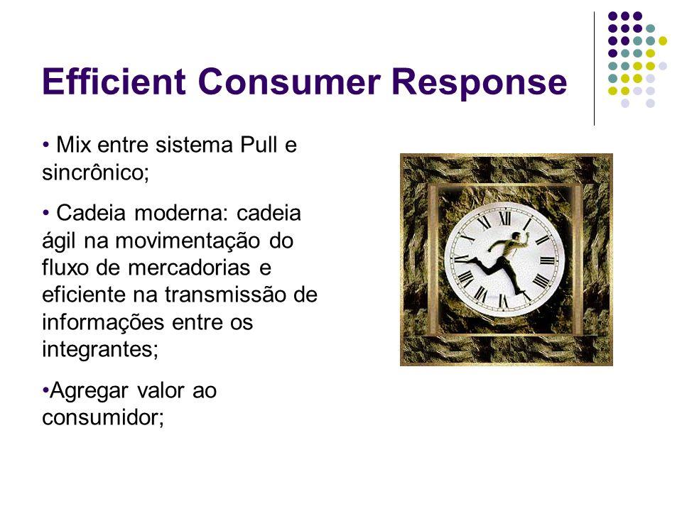 Efficient Consumer Response Mix entre sistema Pull e sincrônico; Cadeia moderna: cadeia ágil na movimentação do fluxo de mercadorias e eficiente na tr