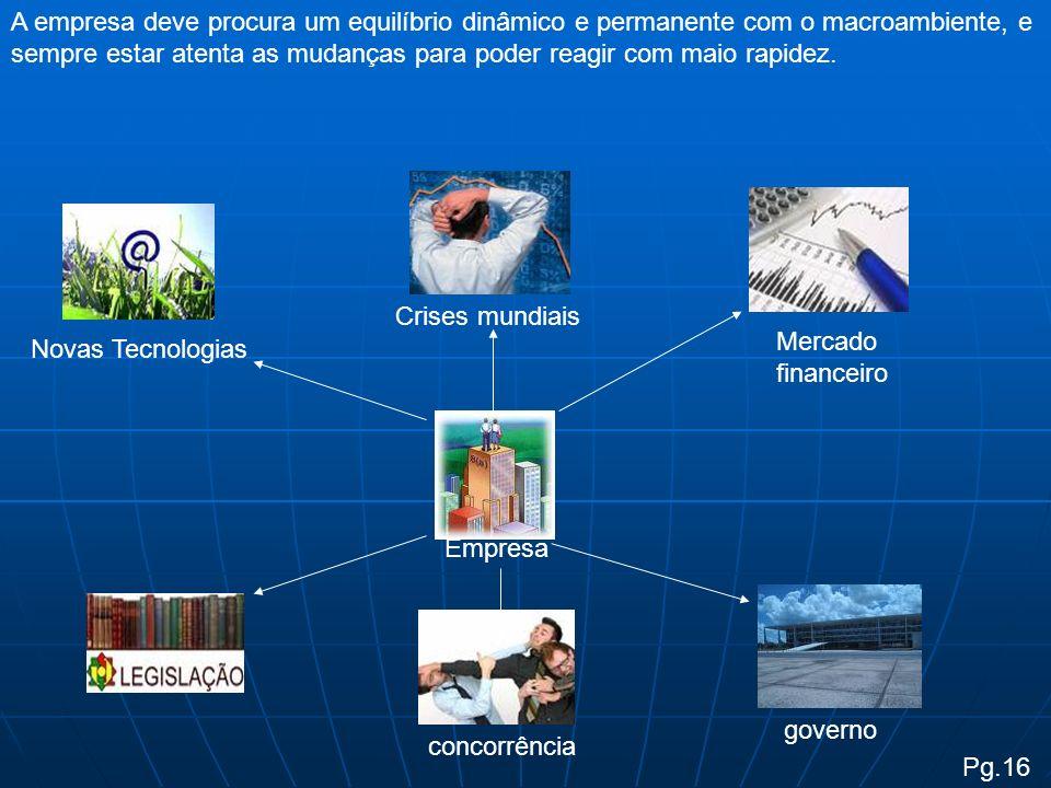 O macroambiente sofre mudanças, que condicionam a forma de gerenciar as empresas.