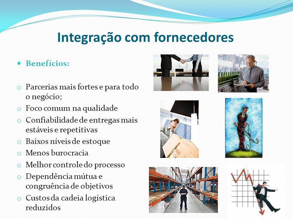 Integração com fornecedores Benefícios: o Parcerias mais fortes e para todo o negócio; o Foco comum na qualidade o Confiabilidade de entregas mais est