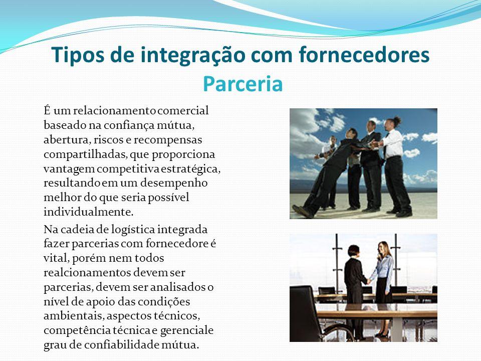 Tipos de integração com fornecedores Parceria É um relacionamento comercial baseado na confiança mútua, abertura, riscos e recompensas compartilhadas,