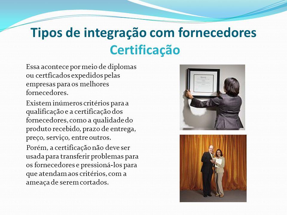 Tipos de integração com fornecedores Certificação Essa acontece por meio de diplomas ou certficados expedidos pelas empresas para os melhores forneced