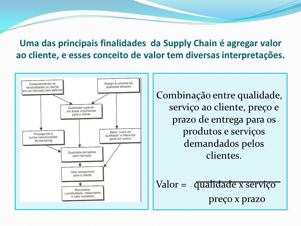 Uma das principais finalidades da Supply Chain é agregar valor ao cliente, e esses conceito de valor tem diversas interpretações. Combinação entre qua