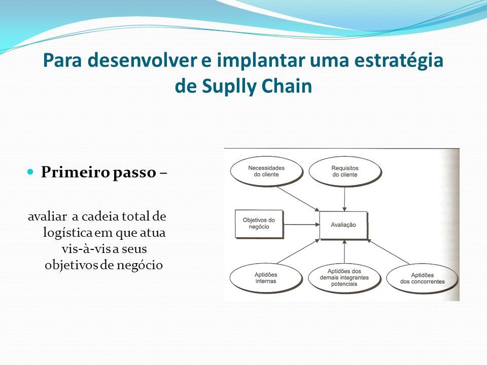 Para desenvolver e implantar uma estratégia de Suplly Chain Primeiro passo – avaliar a cadeia total de logística em que atua vis-à-vis a seus objetivo