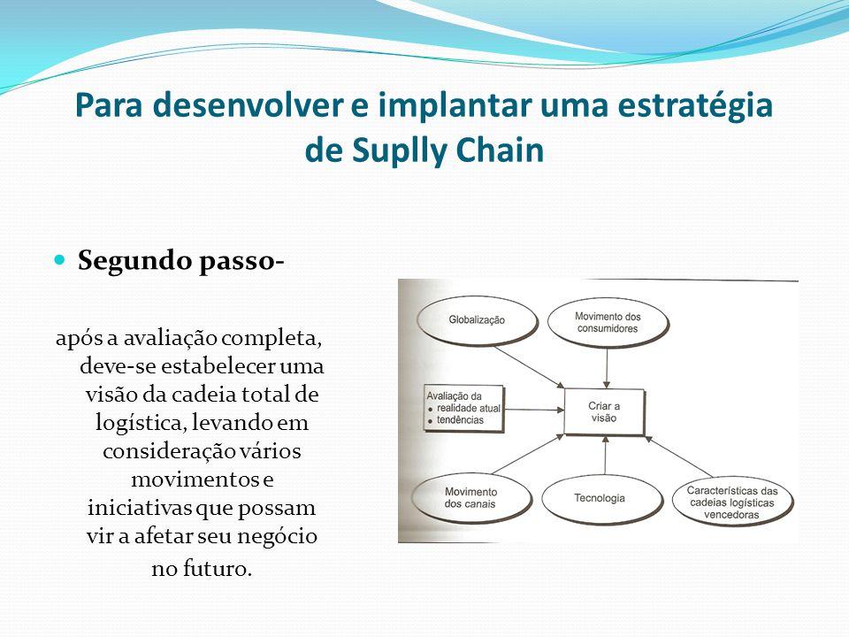 Para desenvolver e implantar uma estratégia de Suplly Chain Segundo passo- após a avaliação completa, deve-se estabelecer uma visão da cadeia total de